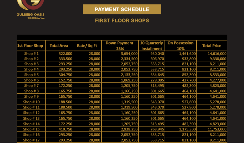 Gulberg Oasis First Floor Payment Schedule