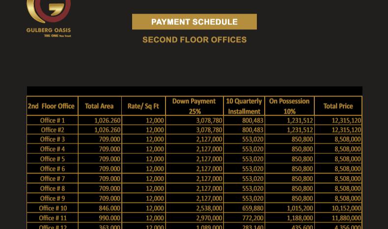 Gulberg Oasis Second Floor Payment Plan