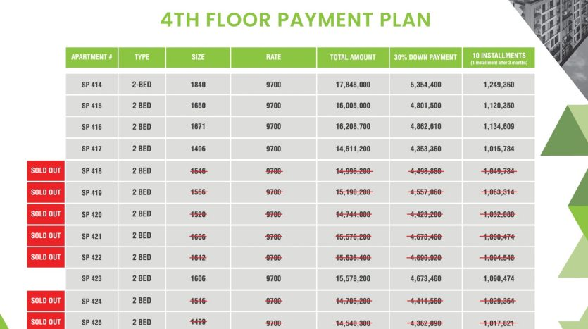 4th floor payment plan sky park one gulberg