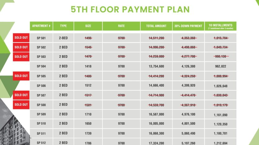 5th floor payment plan
