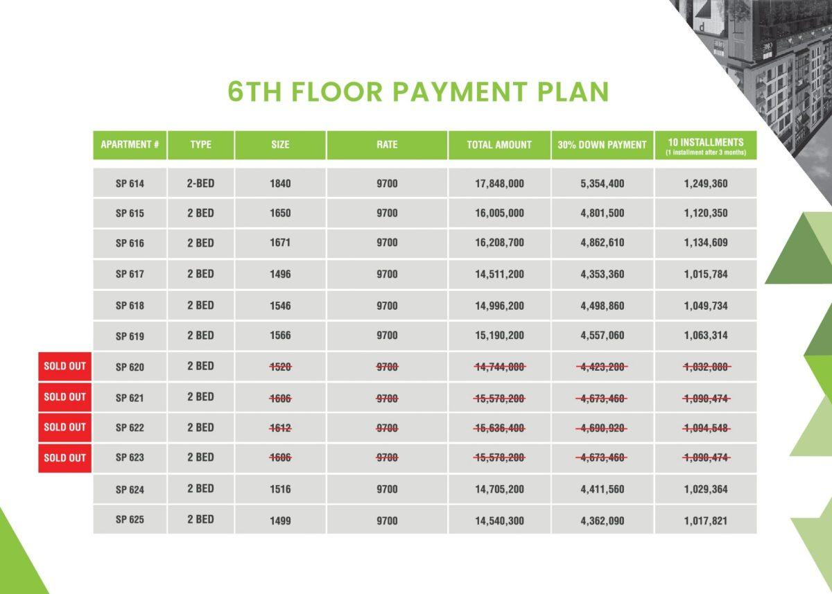 6th floor payment plan sky park one gulberg