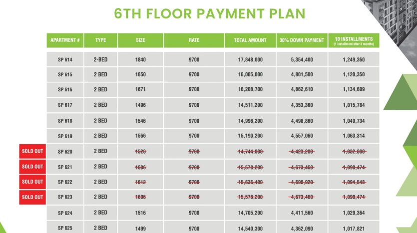 6th floor payment plan sky park one gulberg