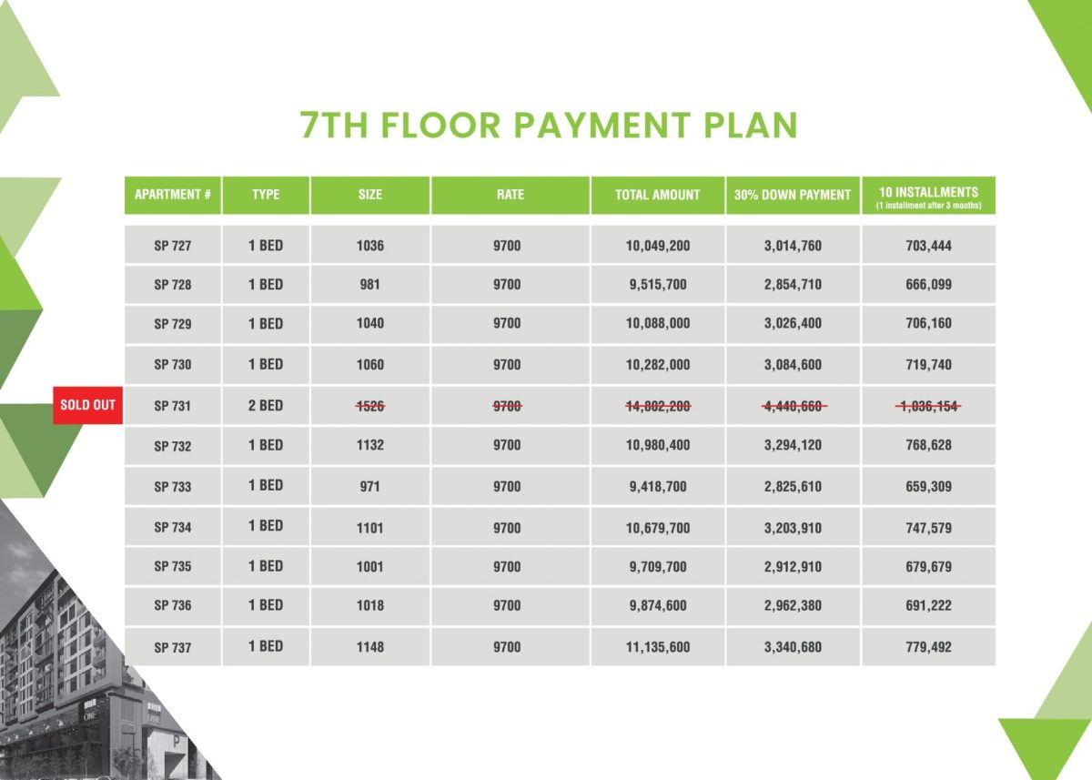 7th floor payment plan sky park one