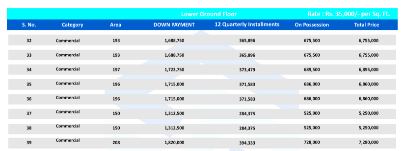 lower groung serene heights payment plan
