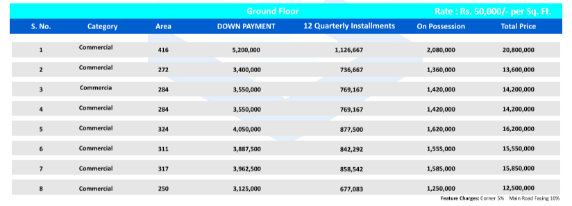 Ground Floor , Payment Plan