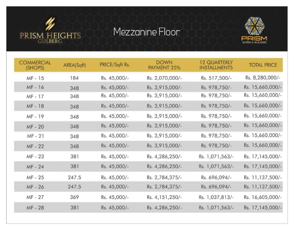 Prism heights gulberg Mezzanine floor plan 02