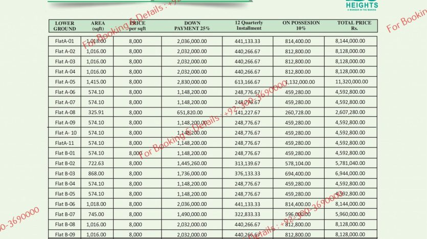 D 8 Heights gulberg 7th floor payment plan