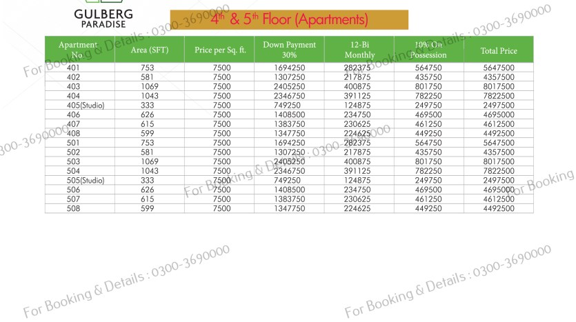 4th & 5th floor payment plan apartments