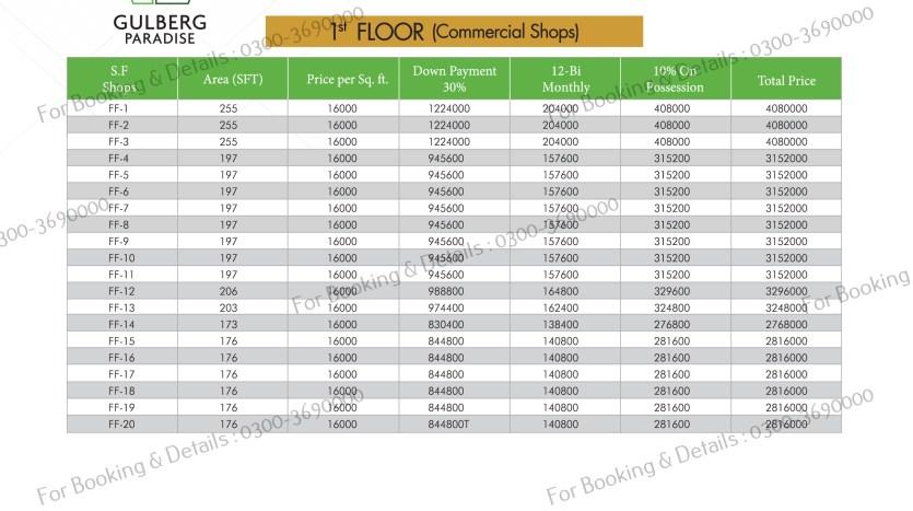 1st floor payment plan gulberg