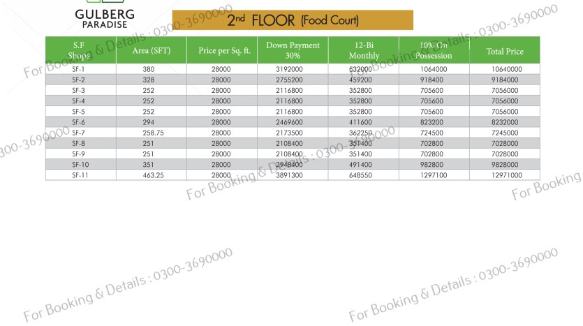 2nd floor payment plan gulberg