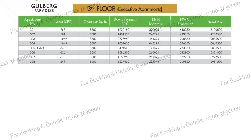 3rd floor payment plan gulberg paradise