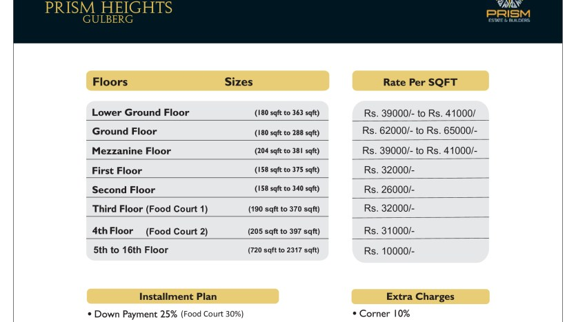 prism heights gulberg Payment Plan