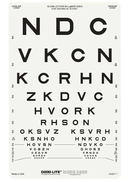 Sloan Letter Acuity Chart (3 meter)