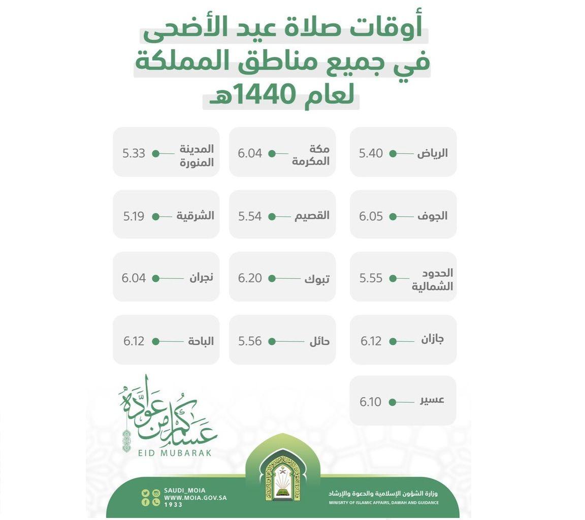 وقت صلاة الفجر في مكة