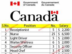 Maintenance Worker || Instrumentation Technician Government Job in Canada
