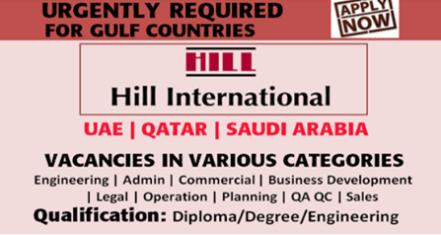 Hotel Jobs, list of jobs Hiring, full time & part time jobs