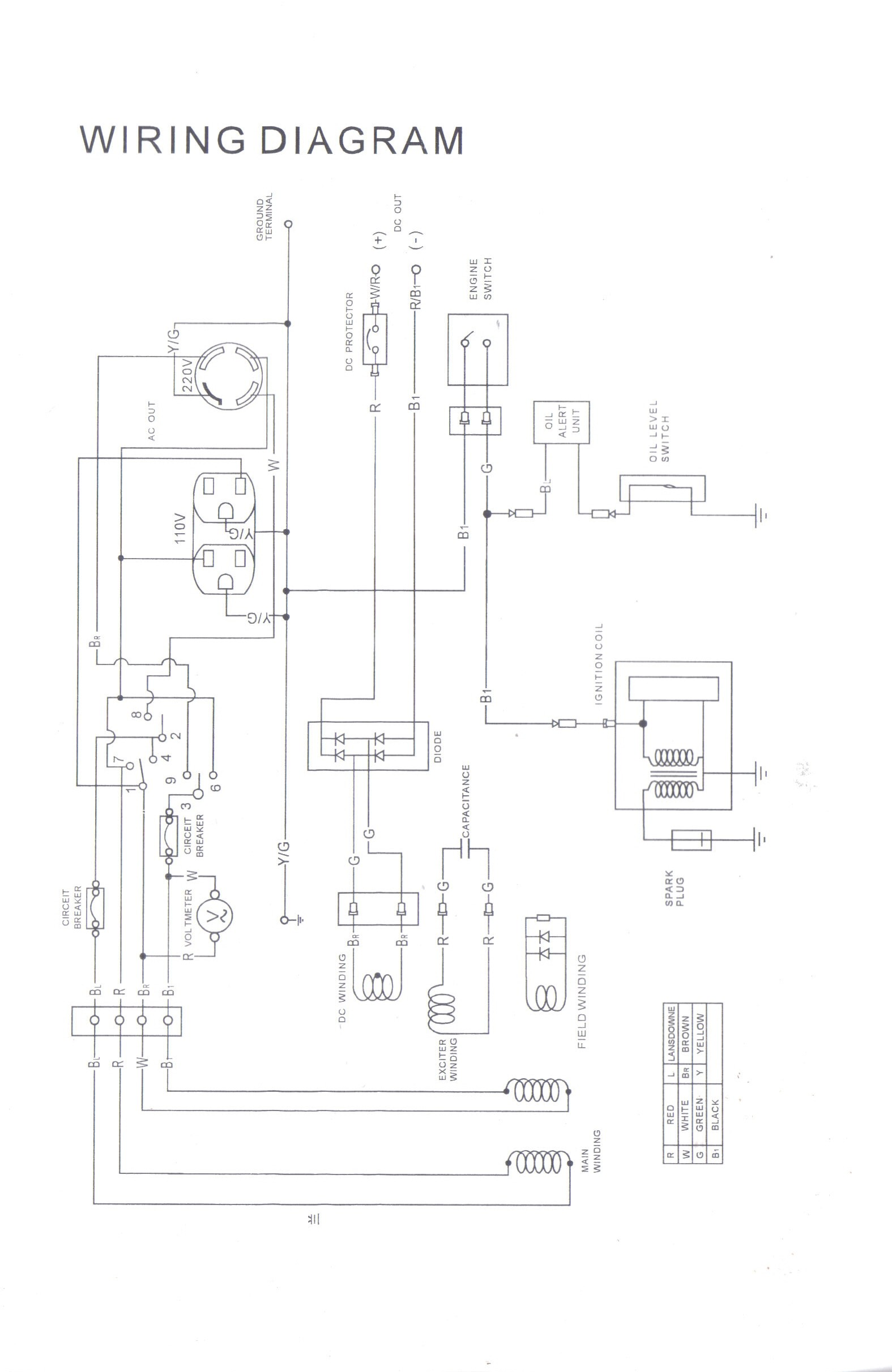 Truelife 5000 Wire Diagram