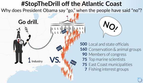#StoptheDrill off the Atlantic Coast