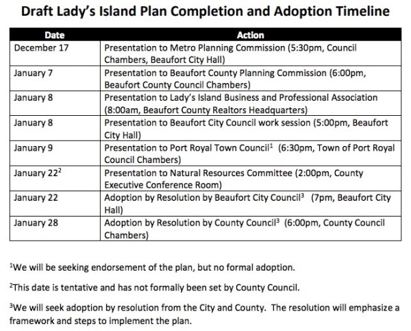 Lady's Island Plan Review Schedule