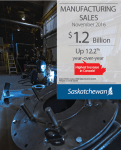 Sask. posts modest hike to $1.4B in July Economic Development  Statistics Canada Saskatchewan Manufacturing