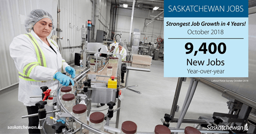 Strongest Job Growth In Saskatchewan In Four Years Economic Development Government  Statistics Canada Saskatchewan Jobs Government of Saskatchewan