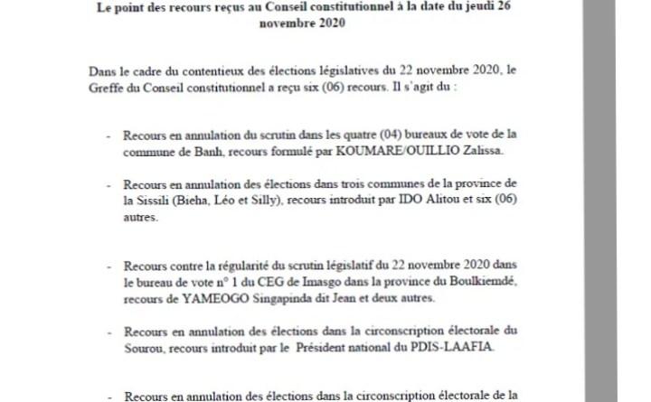 Un parti demande l'annulation des élections législatives dans la Tapoa