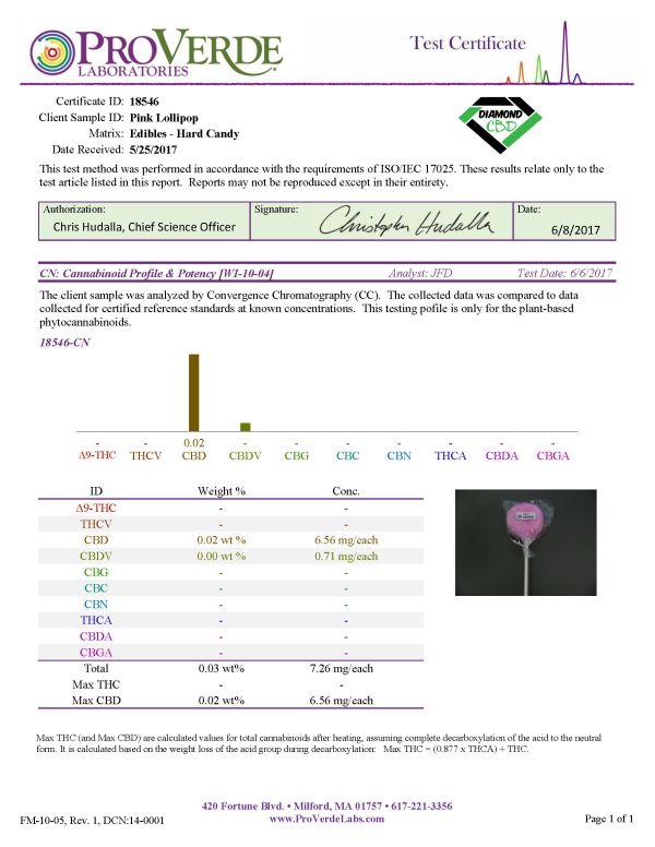 18546 CN Pink Lollipop 2