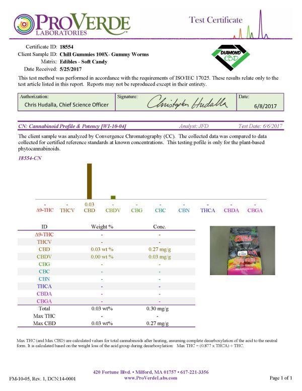 18554 CN Chill Gummies 100X  Gummy Worms 10