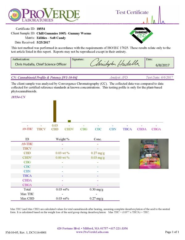 18554 CN Chill Gummies 100X  Gummy Worms