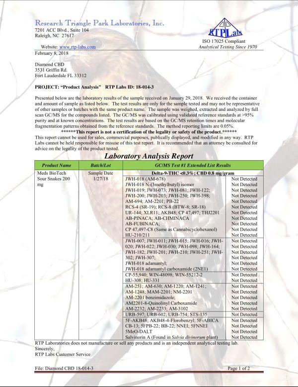 Lab Report Meds Biotech Gummies 1 9