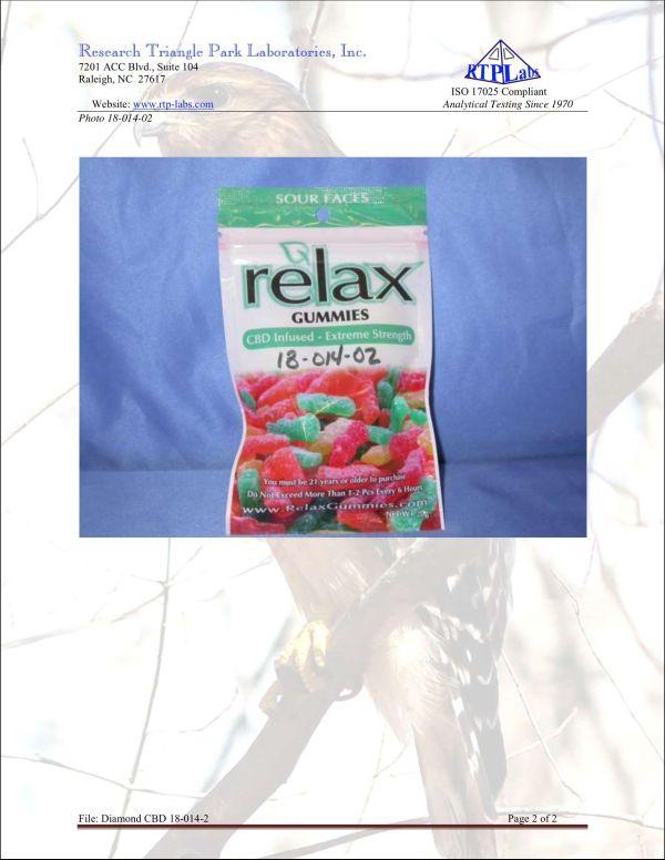 Lab Report Relax Gummies 2 17