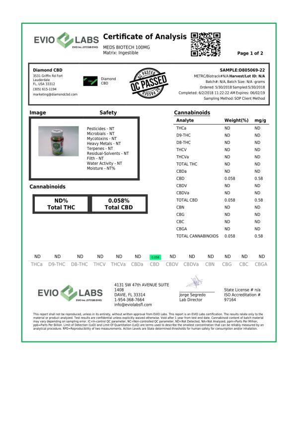 Meds Biotech Gummies D805069 22 1 8