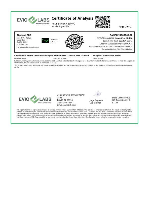 Meds Biotech Gummies D805069 22 2 7