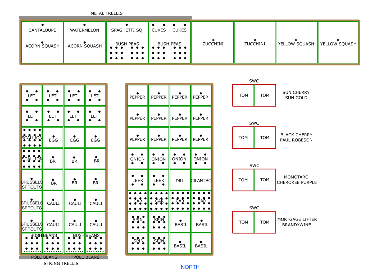 Vegetable Garden Design Software Download Designmore