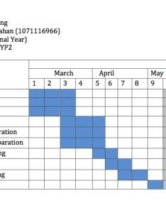 also research proposal gantt chart example rh velodromodimontichiari
