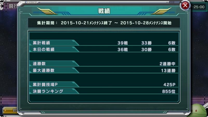 2015年10月22日現在の成績