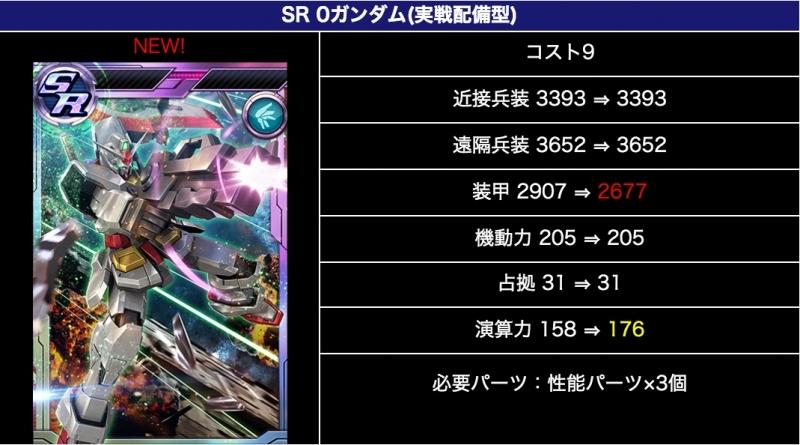 [SR]0ガンダム(実戦配備型)カスタマイズ