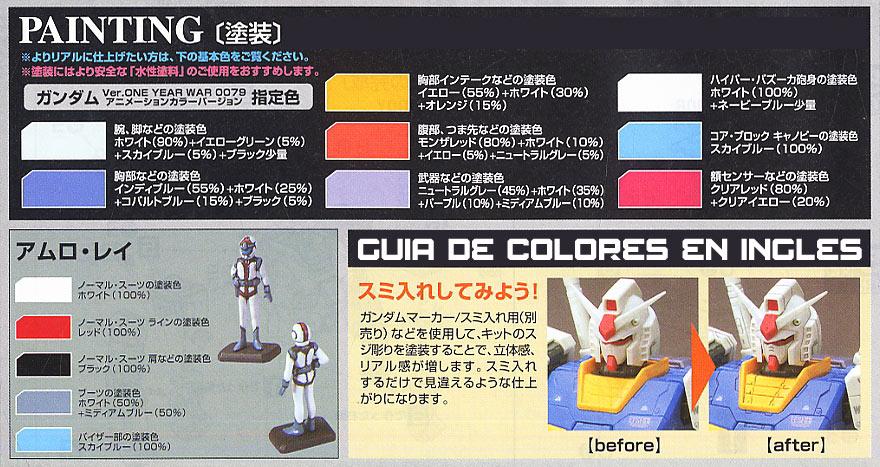 Guia de colores de manuales de Gundam