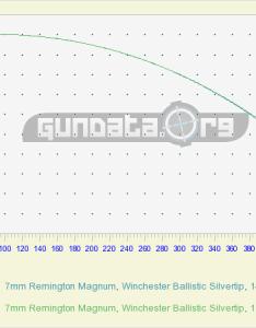 win ballistics chart also mm rem mag  coefficient gundata rh
