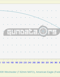 win ballistics chart also  coefficient gundata rh