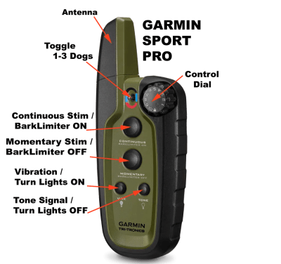 Sport PRO™ Handheld 010-01205-50