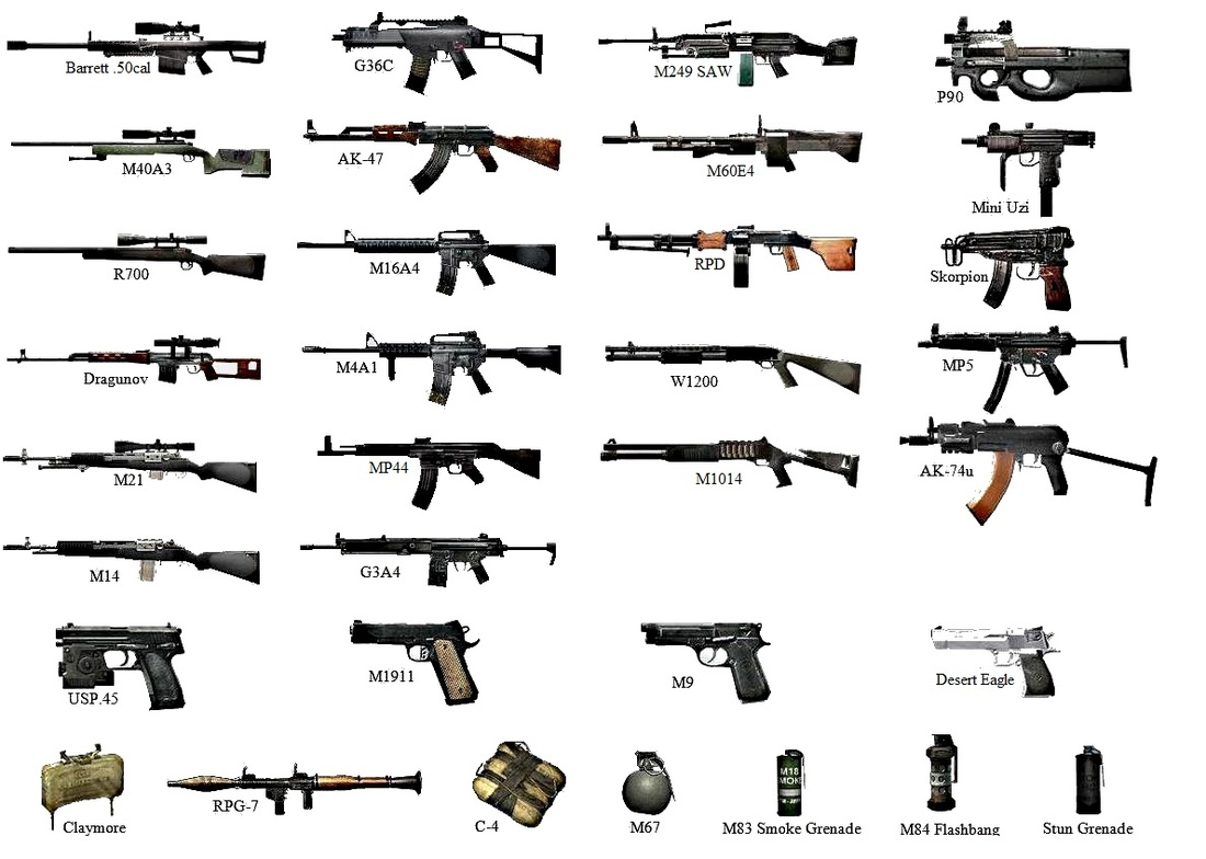 Comparison Of Ak 47 And M16 Gunfanfool16
