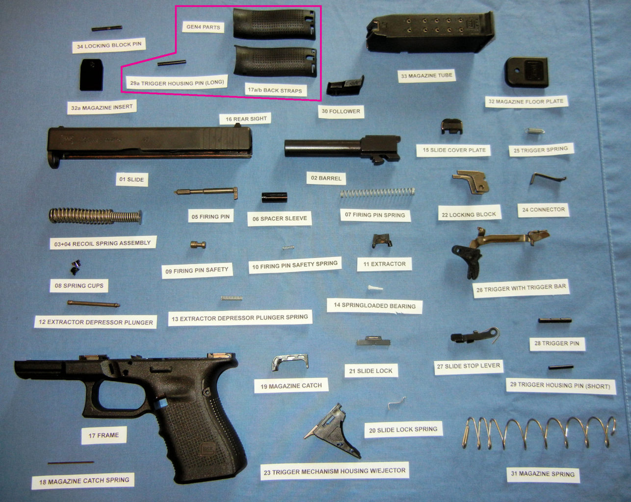 glock 23 disassembly diagram taotao 49cc scooter wiring does 19 39s generation 4 deliver the goods