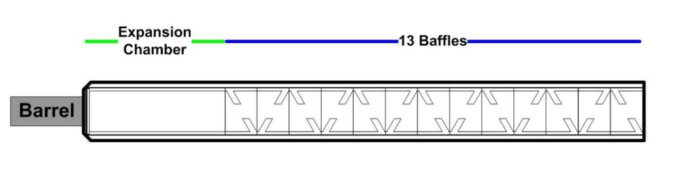 Suppressor Diagram