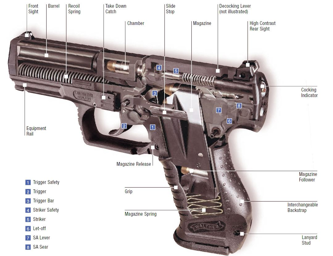 walther p99 manual user manual guide u2022 rh fashionfilter co