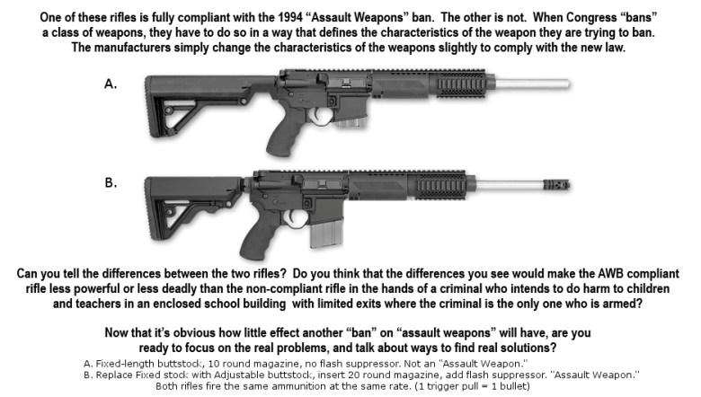 Black and white photo depicting how the assault weapons ban just banned features that have nothing to do with how a firearm works.