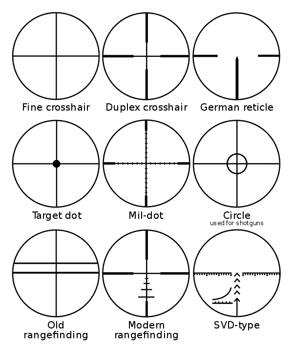 The Best SKS Scopes and Optics: The Complete 2019 Buyers Guide