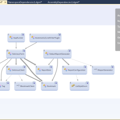 Visual Studio 2013 Generate Class Diagram Schneider Reversing Contactor Wiring 2010: Visualizing Dependencies | Gunnar Peipman - Programming Blog