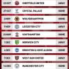 Next 9 fixtures