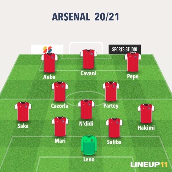 Arsenal-LineUp-2021